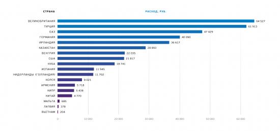 infografika-ufa.png