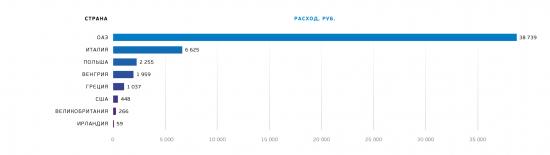 infografika-kazanj.png
