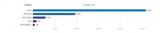 infografika-krasnodar.png